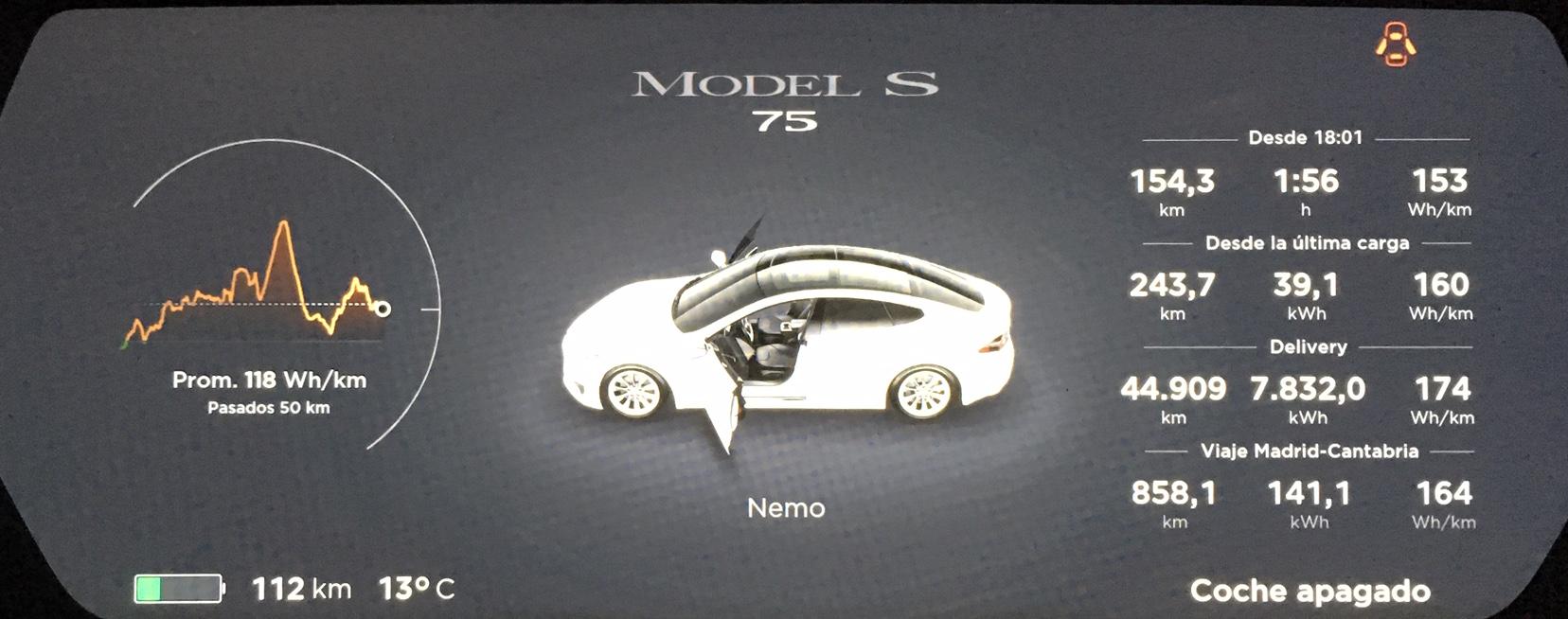 Viaje Cantabria-Madrid en Tesla Model S 75. Llegada a Madrid.