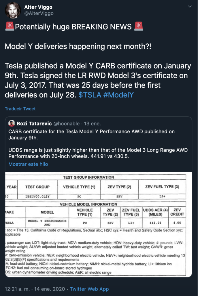 CARB Certificate For Tesla Model Y Performance